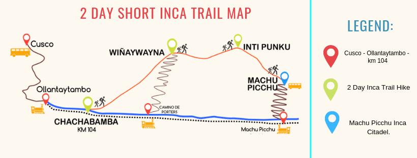 Short-Inca-trail-with-camping-map